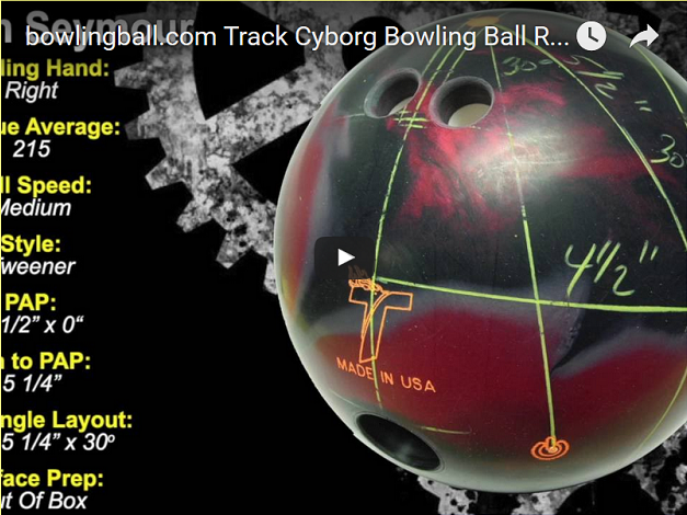 Track Cyborg, bowlingball.com, reaction, Video, Bowling, Ball, Review